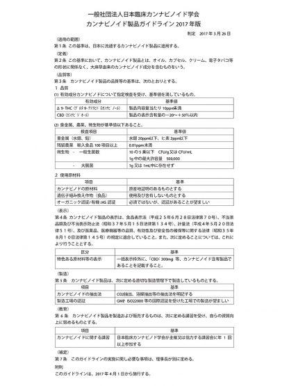 ハワイ産のスプレータイプCBD 成分証明書